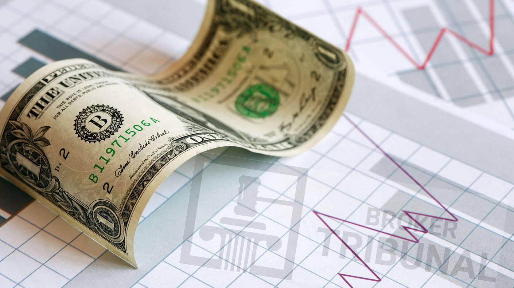 Инвестиции в акции иностранных компаний