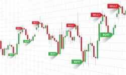 Активное инвестирование в Форекс с высокорискованными сигналами