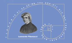 Уровни коррекции Фибоначчи
