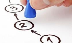 Выбрать торговую стратегию за 3 шага