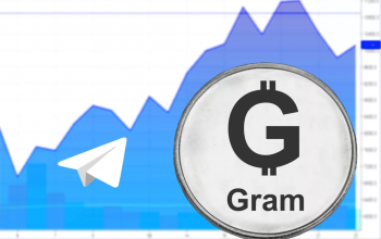 Криптовалюта Telegram – Как купить монету Gram