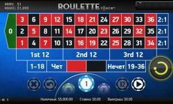 Инструкция по неприменению: как проиграть $500 и больше в Royale Casino
